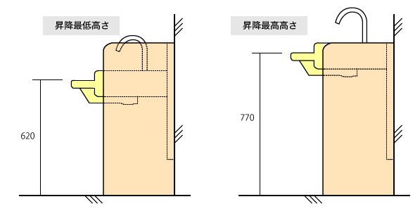 最大6段階の範囲で高さ調節が可能